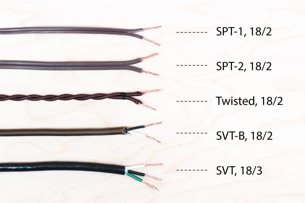 Types of Lamp wire